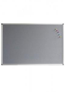 FX Pin Board